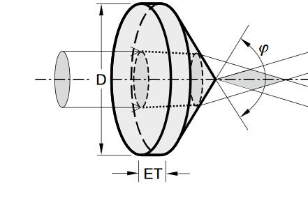 Eksma apex angle measurement of an axicon